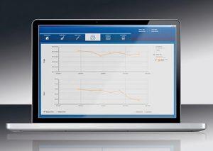 Calibration ultrasonic flowmeters - calibration report | U-F-M bv