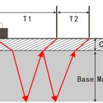 UFM-7 - ultrasone wanddiktemeter om door verflaag te meten | U-F-M b.v.